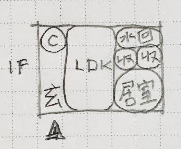 35坪4LDKのゾーニング案|リビングと居室連結型